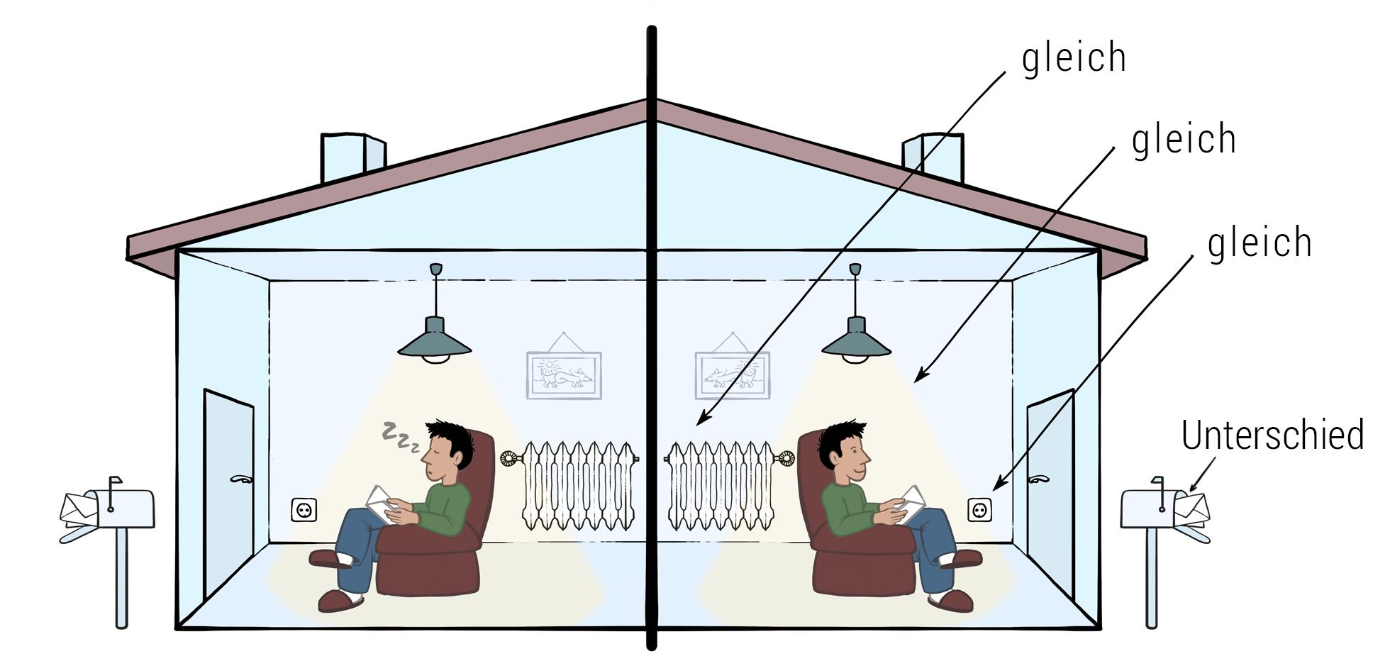 Veränderungen durch Stromanbieterwechsel