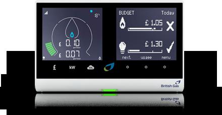 Smart Meters | Disadvantages and Advantages - Flipper