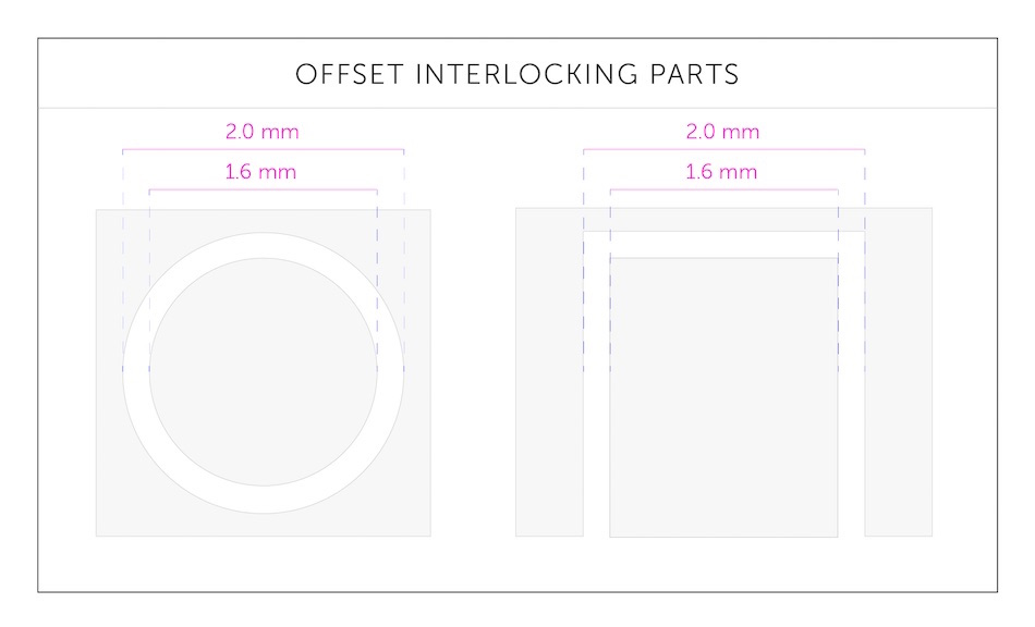 offset interlocking parts