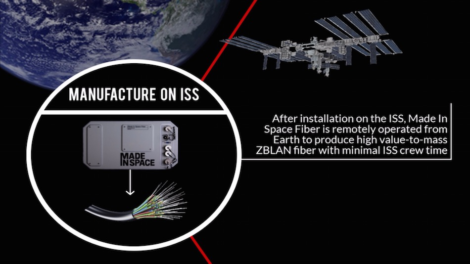 Made in Space optical fiber infographic