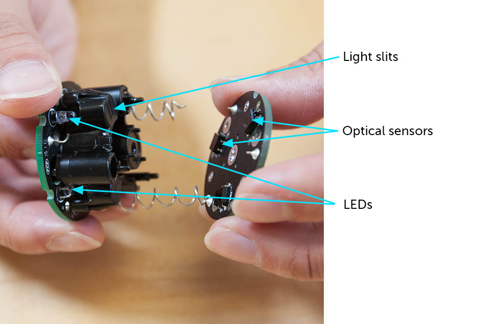 The 3D mouse's sensing assembly is comprised of three optical sensors on the bottom board and six LEDs on the top board