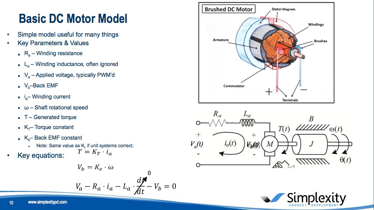 basic dc motor model