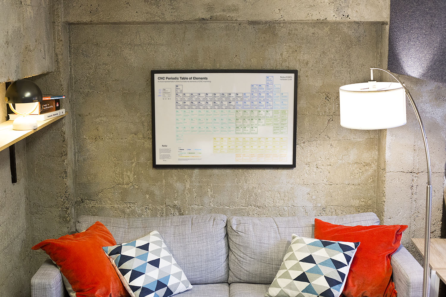 Fictiv CNC periodic table of elements poster