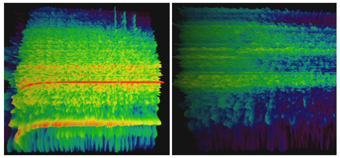 audio spectrograms for drugstore hair dryer on left and Dyson hair dryer on right