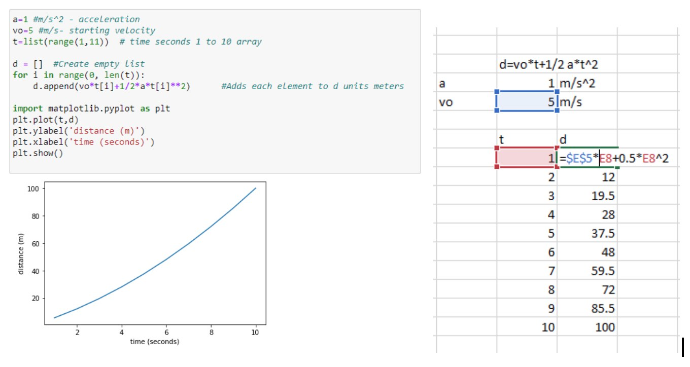 engineering equation in Python (left) and in Excel (right)