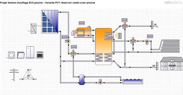 Chauffage solaire caleosoleil for Installation panneau solaire piscine