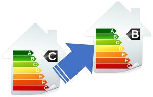 augmenter la performance énergétique avec panneau solaire