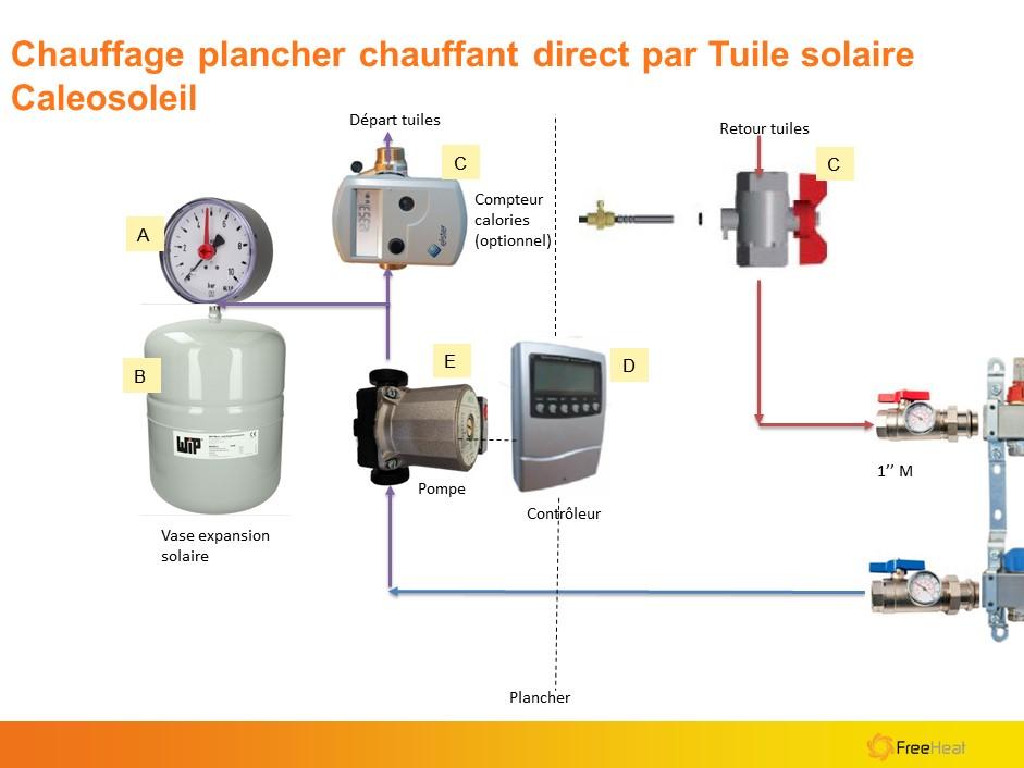 branchement plancher solaire direct