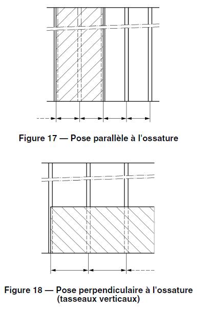 Mise en place ossature mur ou plafond suivant DTU 25.42