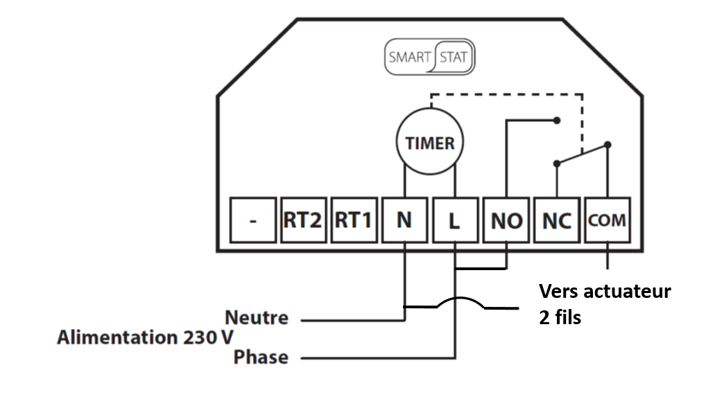 Heatmiser Smartstat - branchement 4 fils