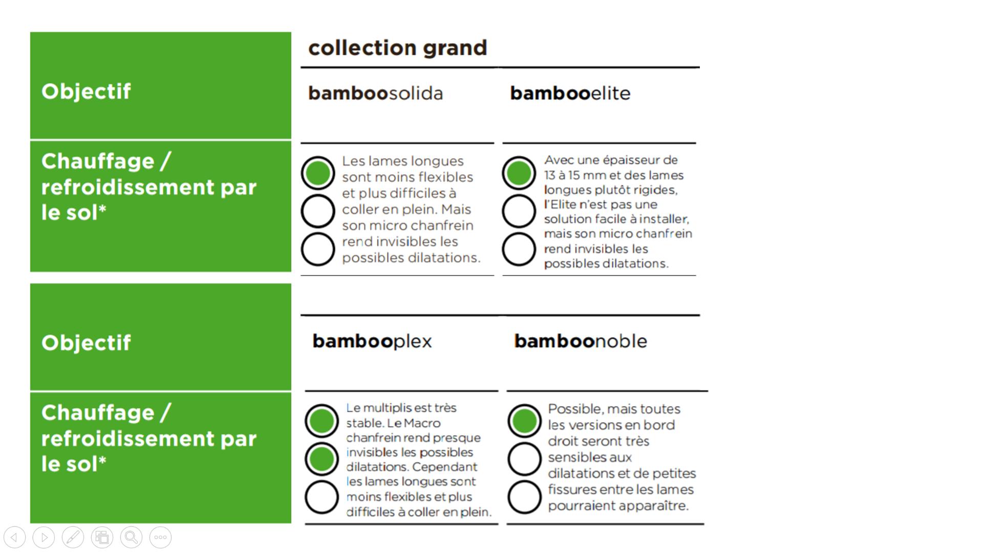 Parquet bambou pour plancher chauffant Caleosol (2/2)