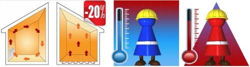 Améliorations par rapport aux radiateurs grâce au plancher chauffant en étage