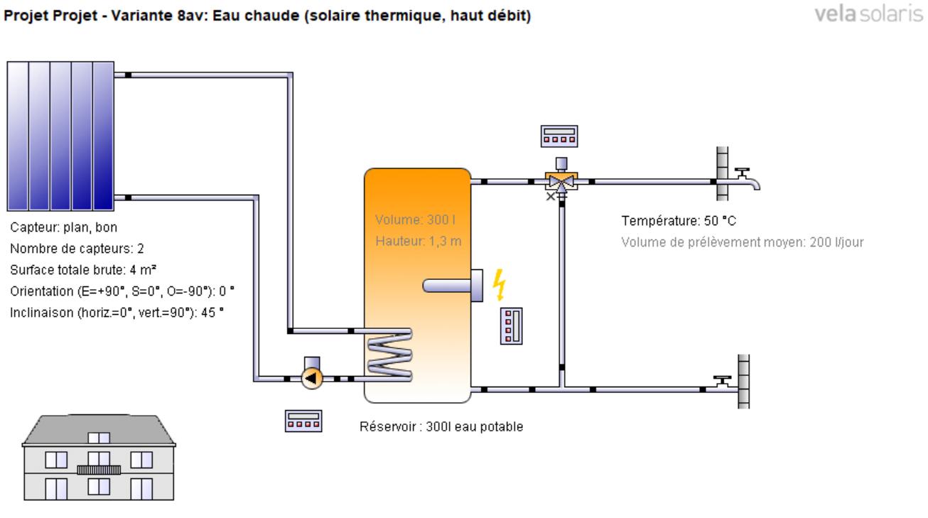 branchement ballon tampon solaire 500 litres