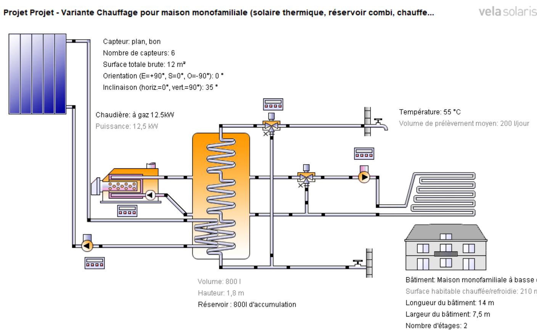 Ballon tampon pour chaudière bois ou pellet, ECS et solaire thermique - Schéma 1