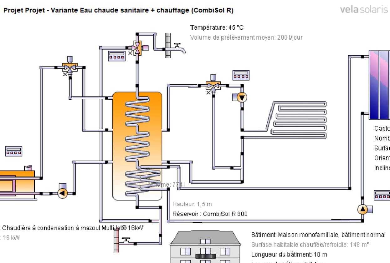 Ballon tampon pour chaudière bois ou pellet, ECS et solaire thermique - Schéma 2