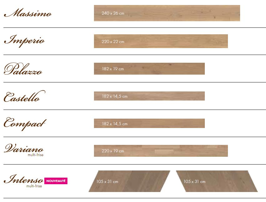 7 familles de lames pour la gamme de parquet quick-step