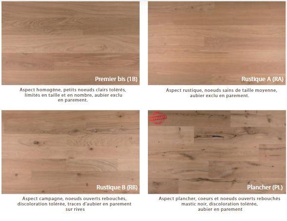 Type de finitions pour le parquet Protat semi-massif pour plancher chauffant