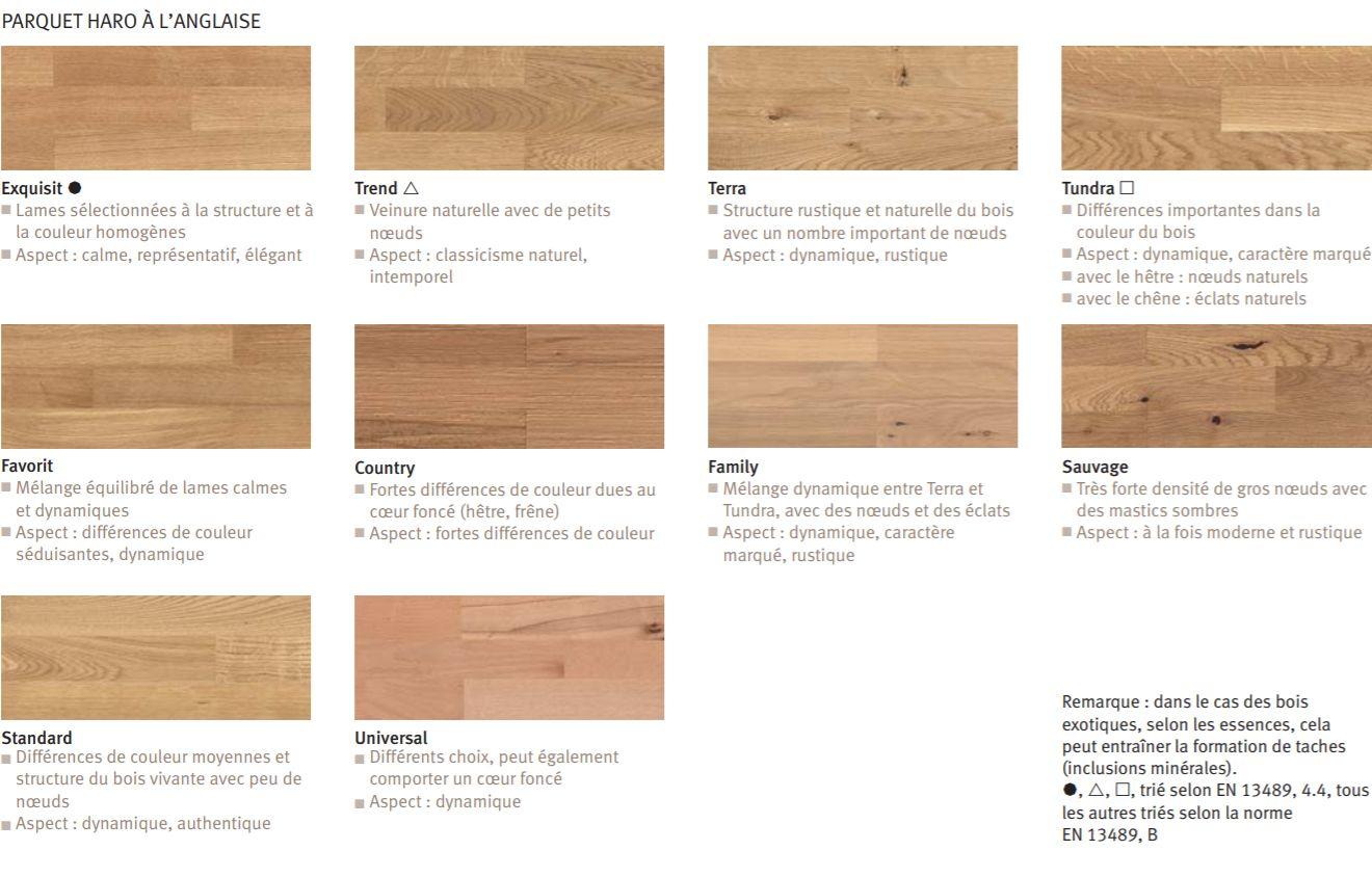 Catégories de planches de parquet Haro (2/2)