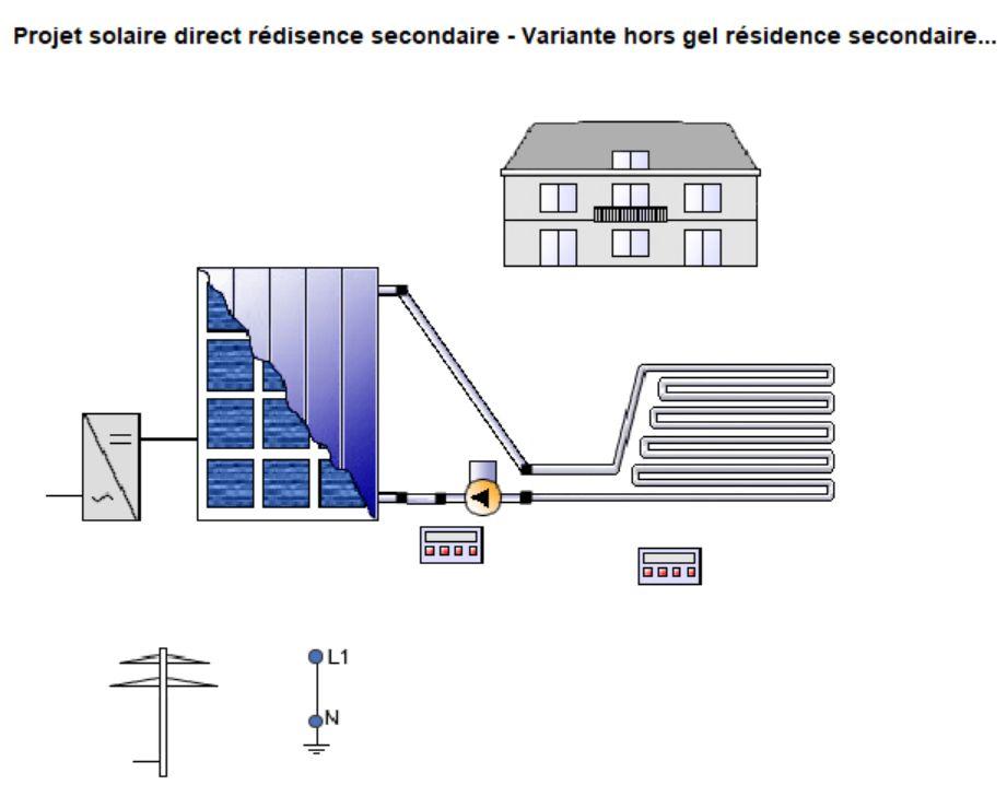 Radiateur solaire direct