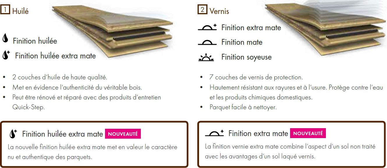 Finition de parquet Quick Step
