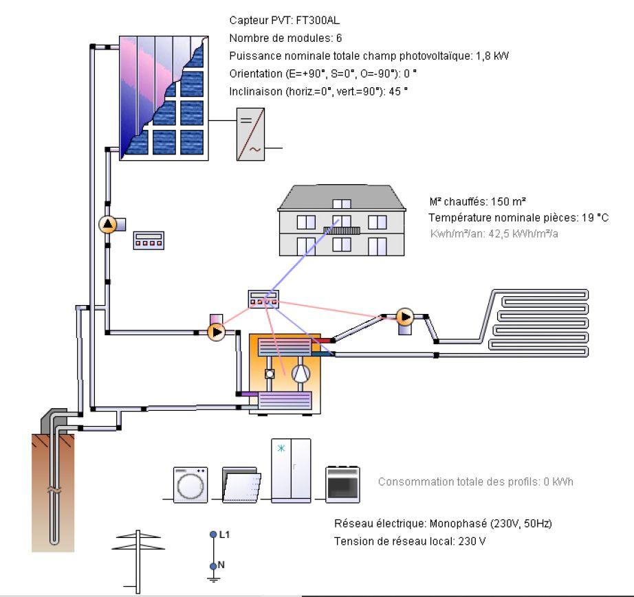 Installation type pour maison à énergie positive