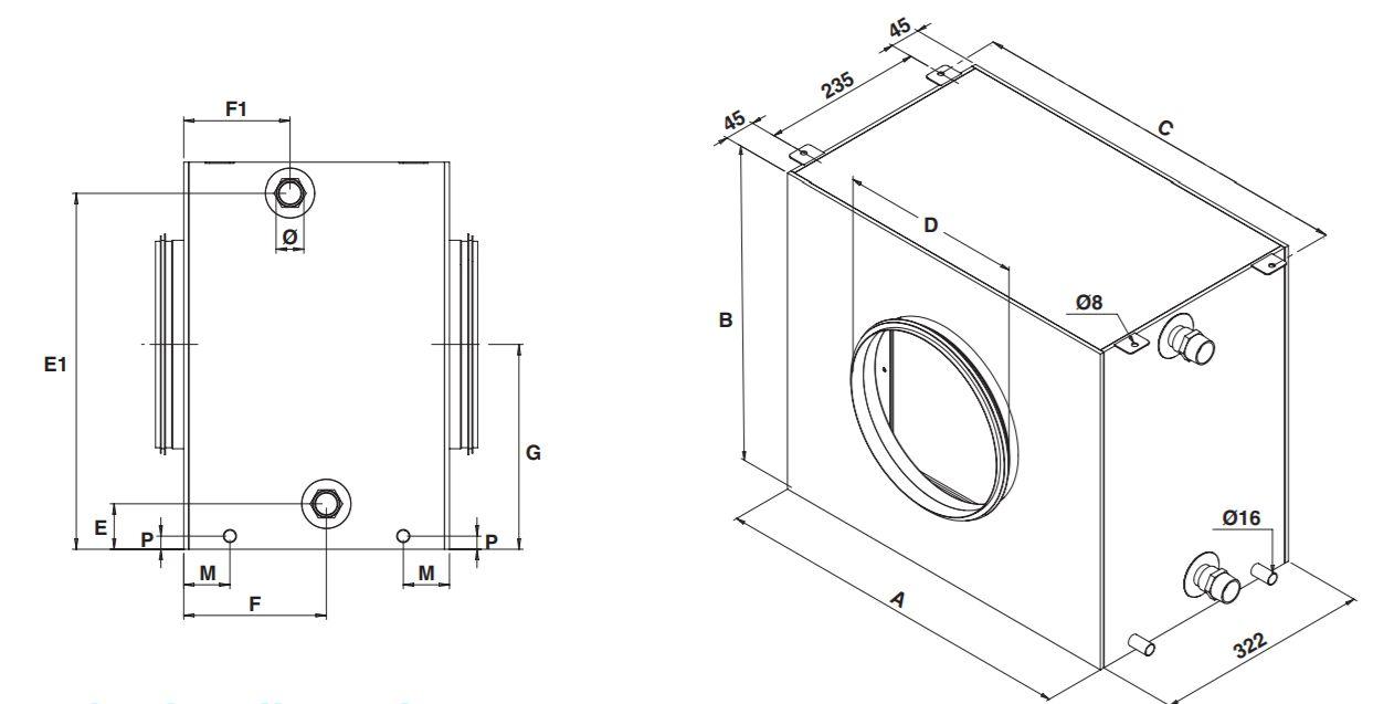 Dimensions de la boite à eau pour puits provençal hydraulique