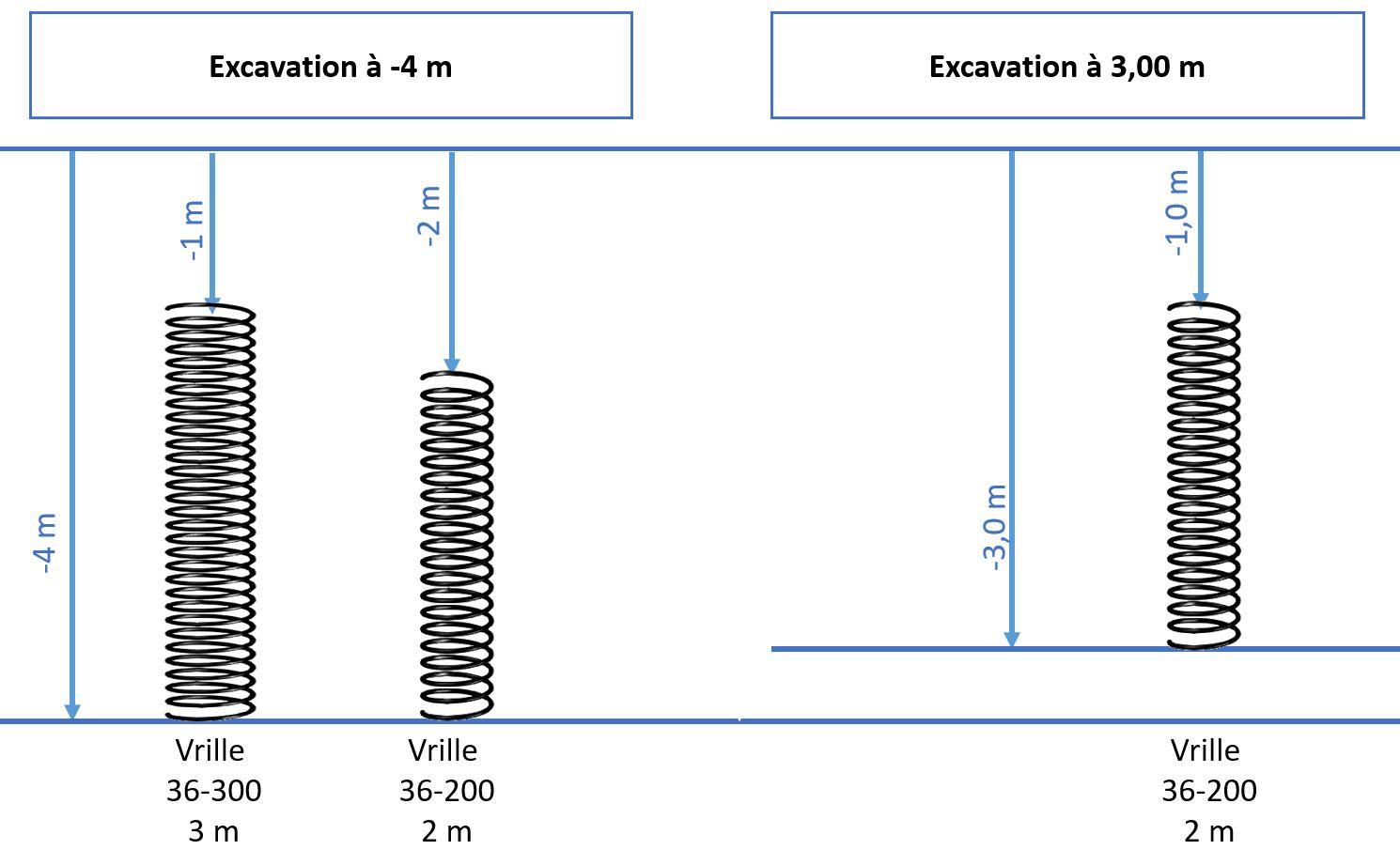 Famille de puits canadien hydraulique pour VMCdiamètre 36cm