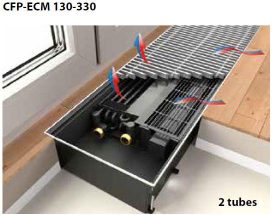 Radiateur caniveau réversible à eau compatible géocooling passif
