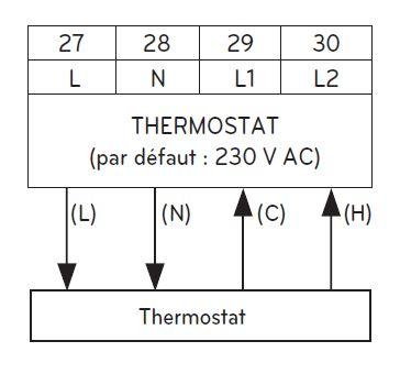 Schéma pour la pompe à chaleur LGR32