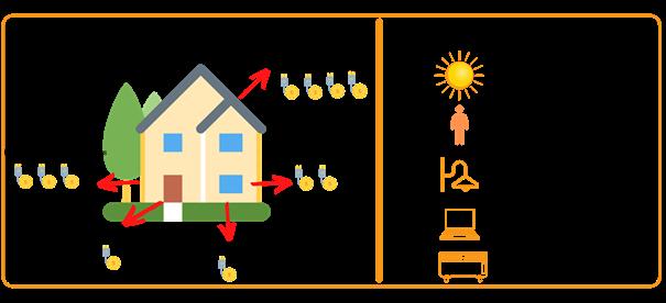 Apports et déperditions thermiques bâtiments écoles, collèges, lycées