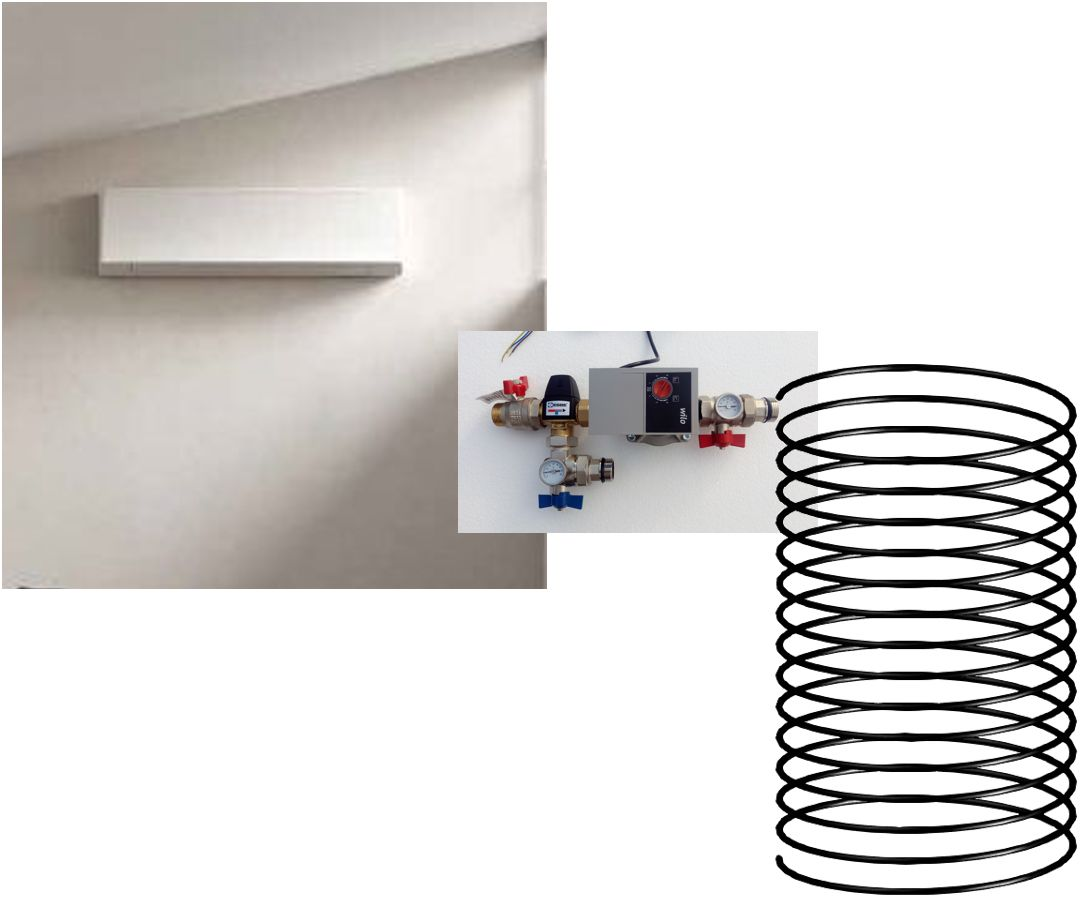 Climatisation pour combles 1 pièce - console murale - géocooling