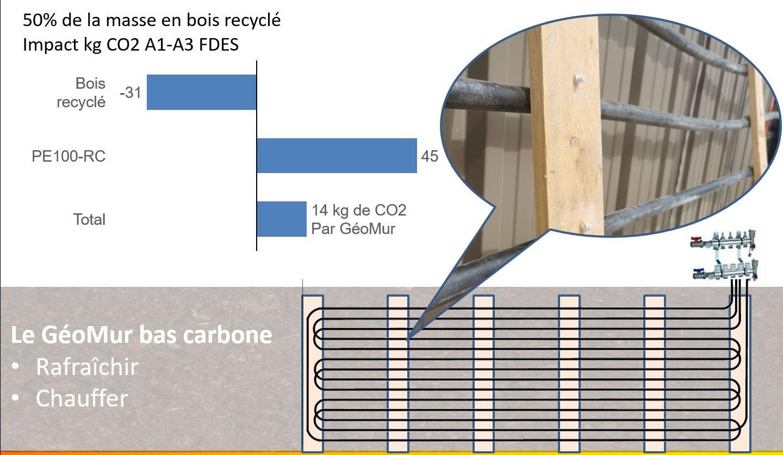La climatisation d'une salle serveur bas carbone