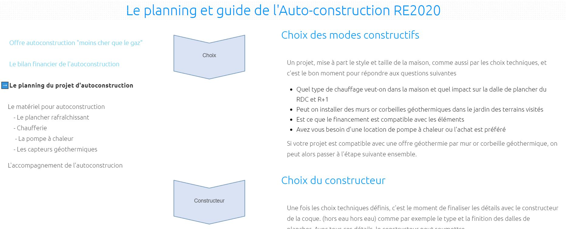 Guides pour autoconstruction RE2020