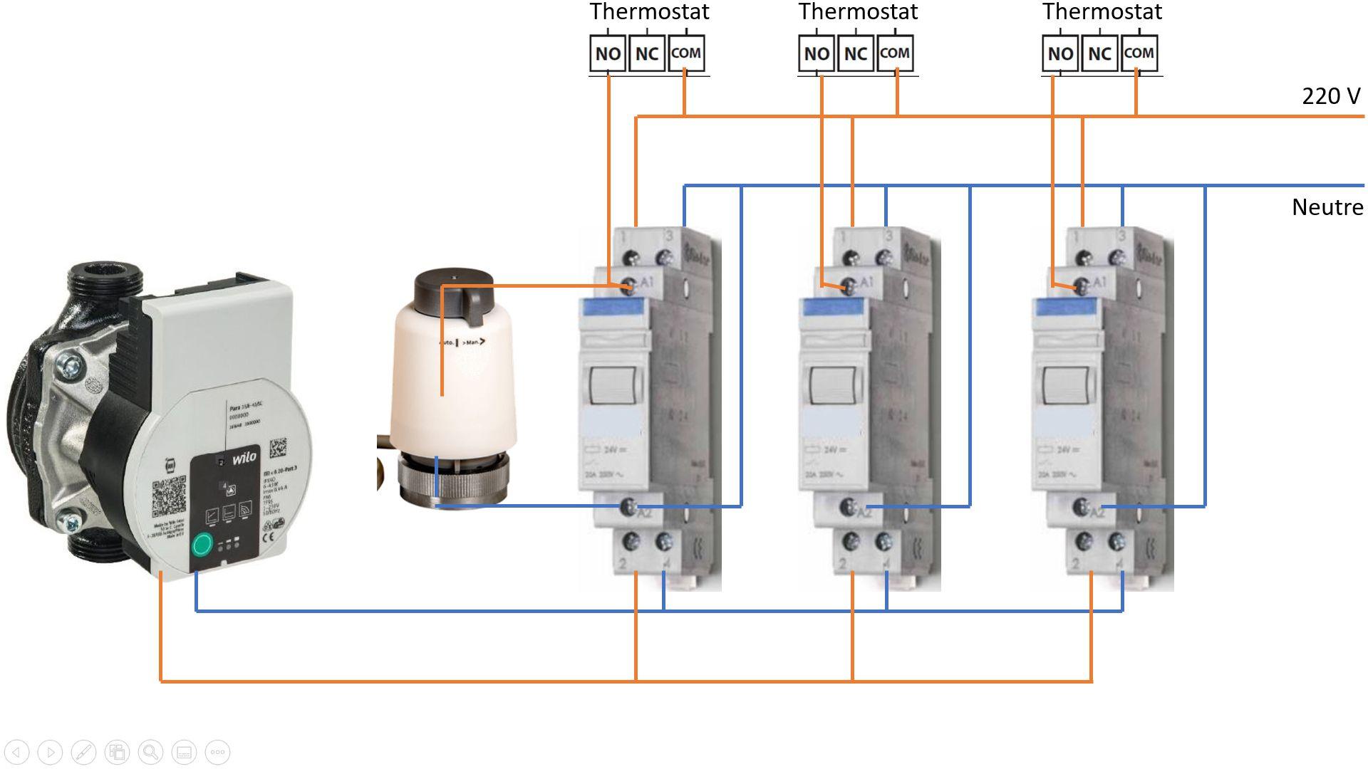 Optimisation de la pompe de chaleur par thermostats et optimiseurs après bouteille de découplage