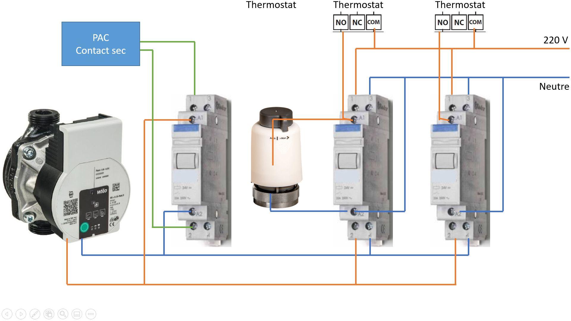 Optimisation de la pompe de chaleur par thermostats et optimiseurs après bouteille de découplage y compris PAC