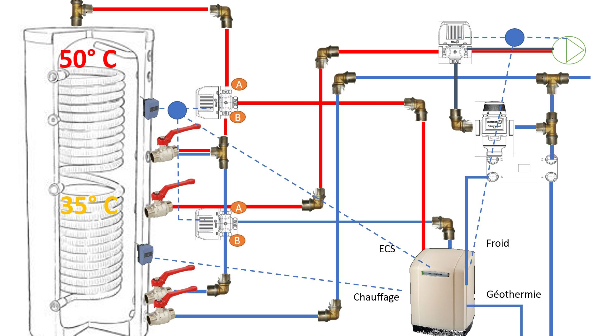 Schéma général d'implantation d'une thermofrigopompe géothermique