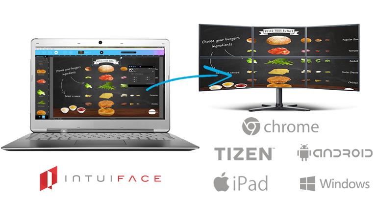 Multi-screen Presentation Software