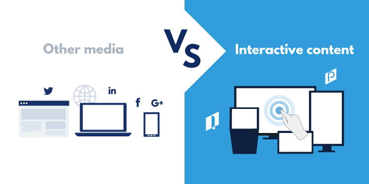 Why Interactive content converts more than other media?