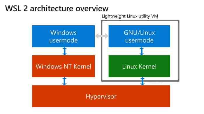 WSL-2-Architecture.jpg