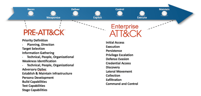 enterprise-pre-lifecycle.png