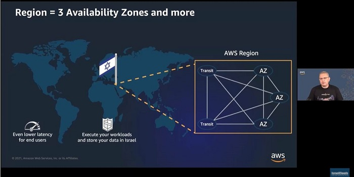 IsraelClouds Summit 2021: How AWS builds its infrastructure regions