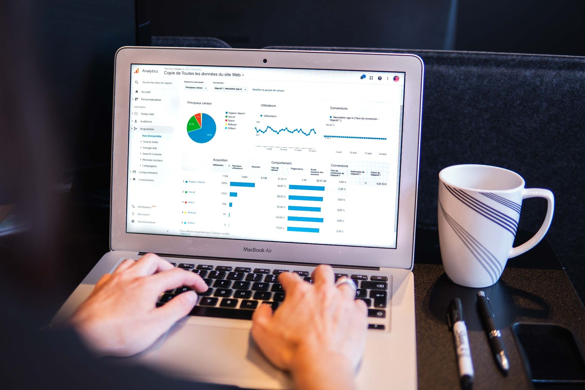 improve your digital marketing using Omnify's easy integration with leading Smart Marketing Analytics tools