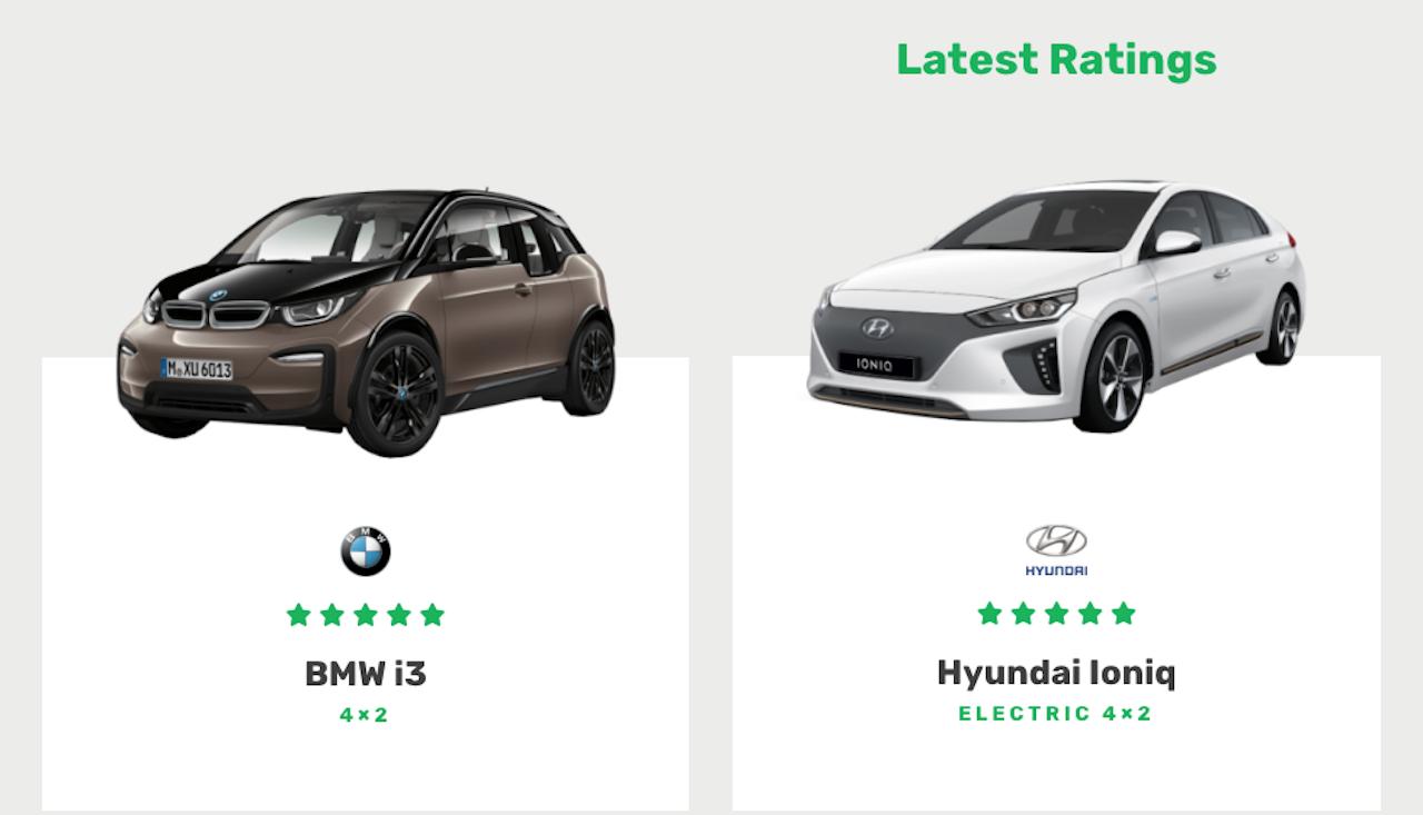 Hyundai IONIQ Electric og BMW i3 nýta orkuna best og menga minnst