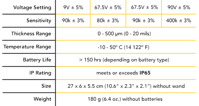 PosiTest LPD Specifications chart