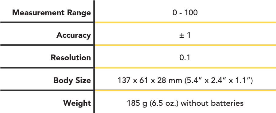 PosiTector SHD specifications chart