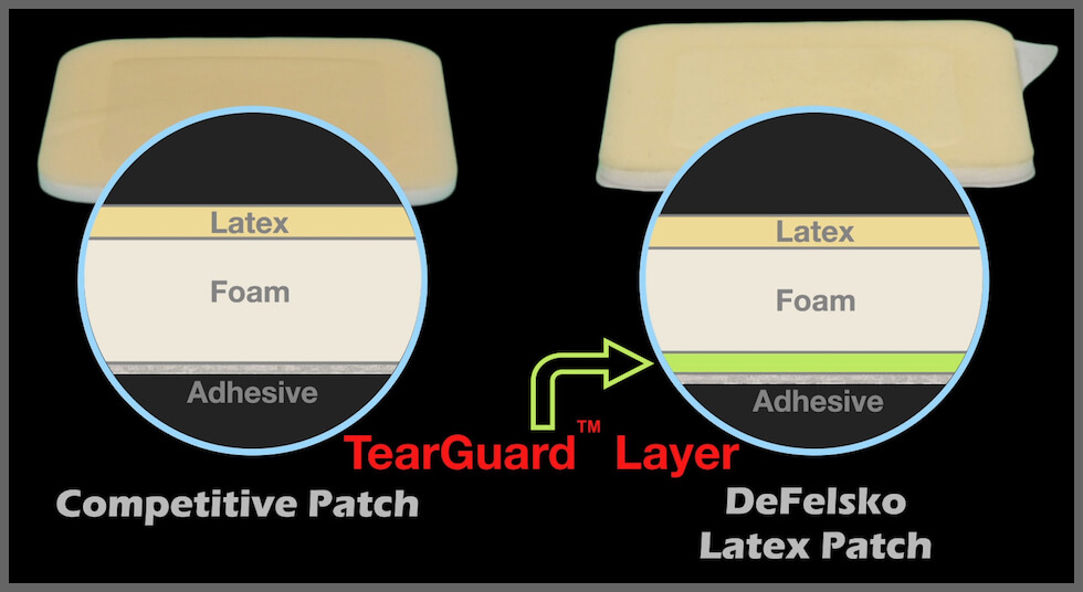 TearGuard Layer