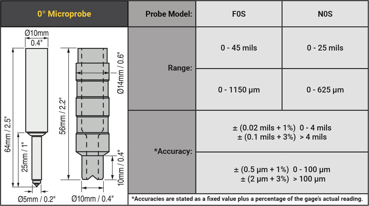 cabled 0 degree microprobe specifications