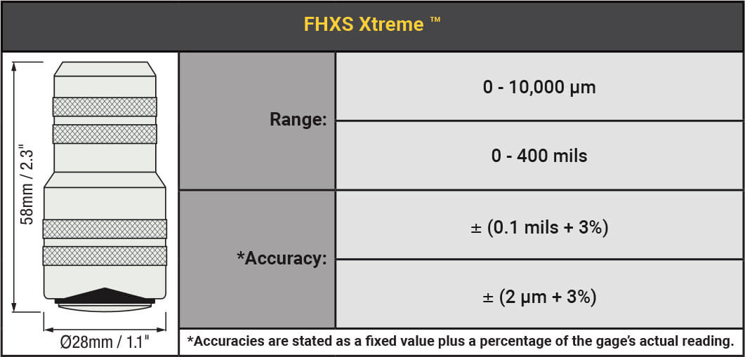 FHXS Xtreme specifications