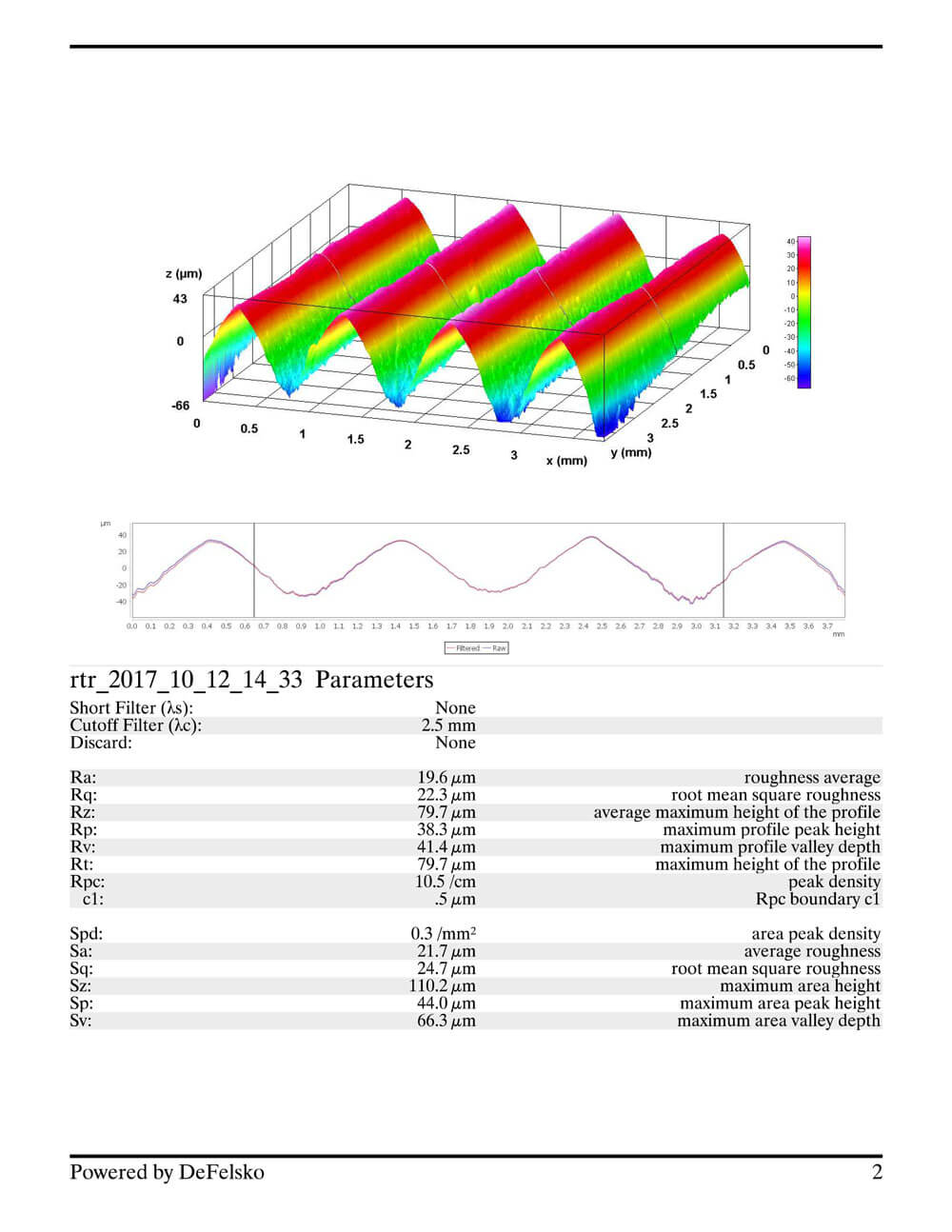 Image of a PosiSoft Desktop report displaying a PosiTector RTR 3D Surface Data File and statistics