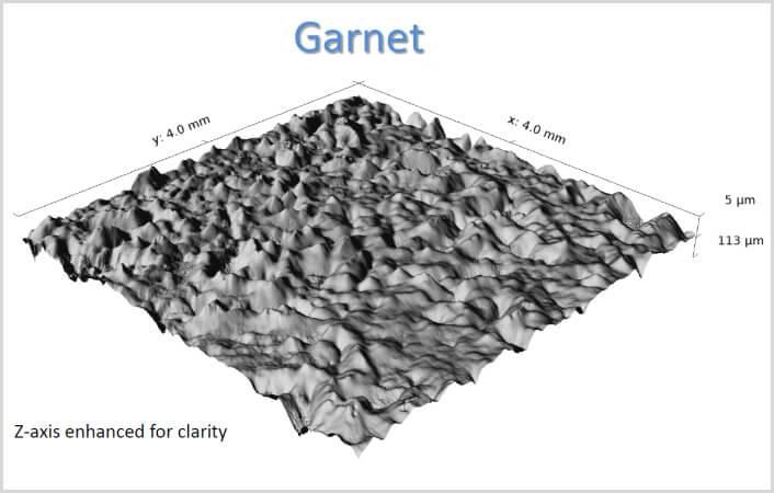 Image of 3D rendering example using Garnet